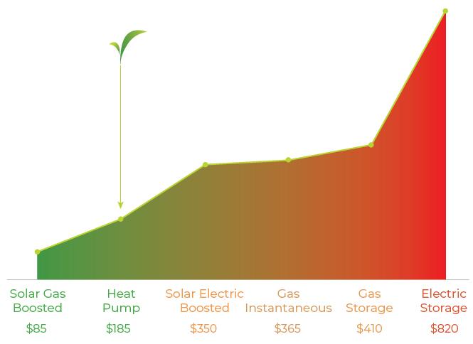 Heat-Pump-Chart